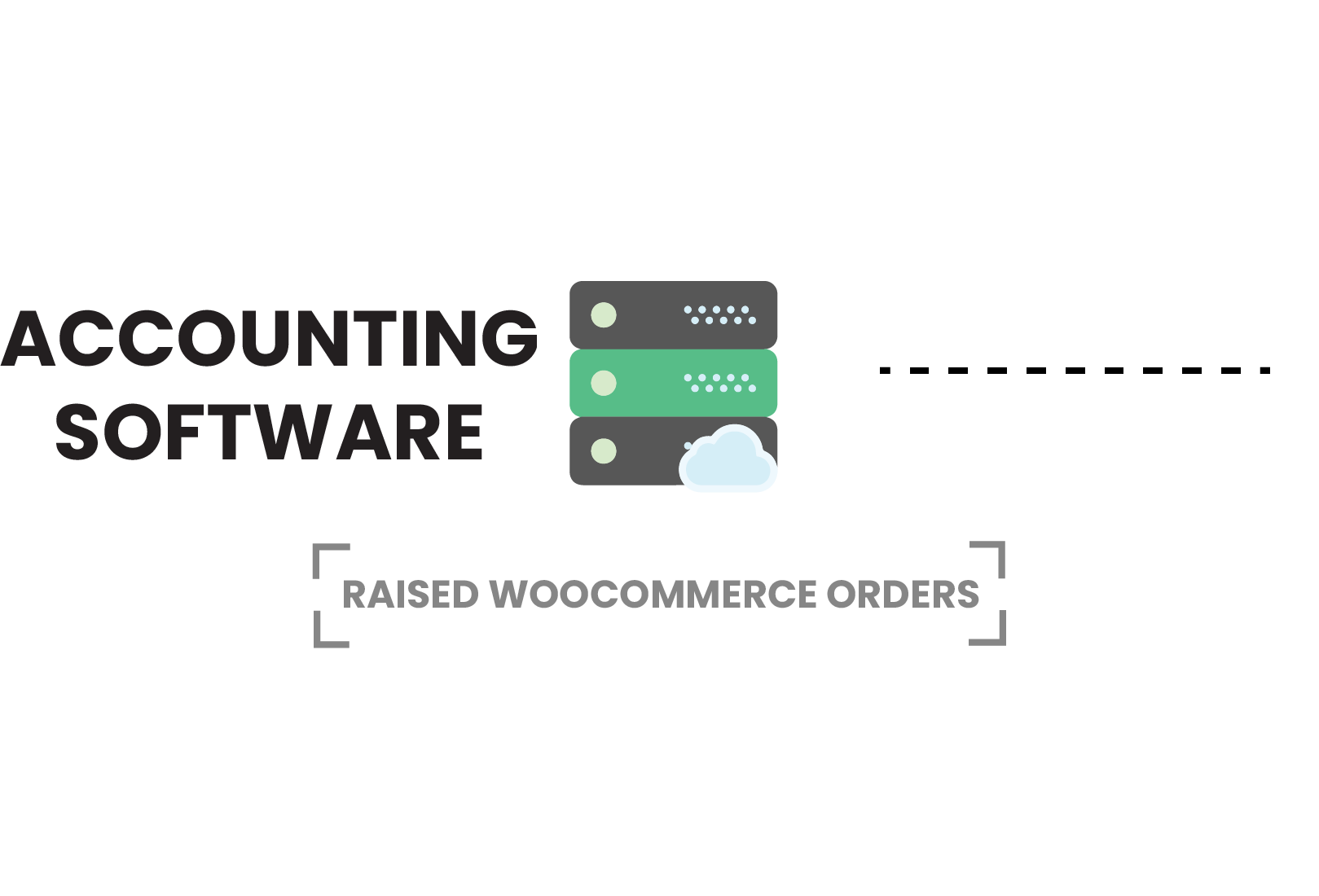 WooCommerce Integration With Your Accounting Software - Sage eCommerce