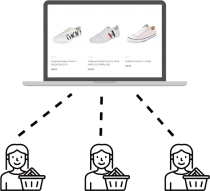 Restricted Products - Storehub.io - Sage Integrated eCommerce Solutions